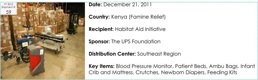 12-21-11 Kenya
